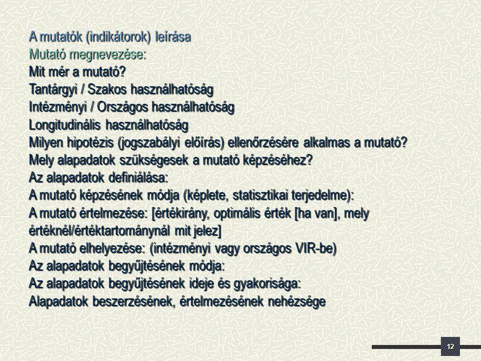 12 A mutatók (indikátorok) leírása Mutató megnevezése: Mit mér a mutató.