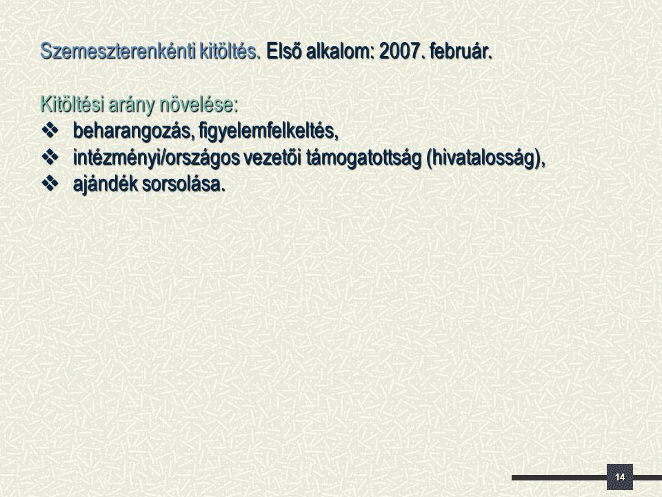 14 Szemeszterenkénti kitöltés. Első alkalom: 2007.