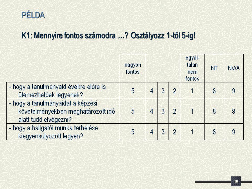 16 PÉLDA K1: Mennyire fontos számodra.... Osztályozz 1-től 5-ig!