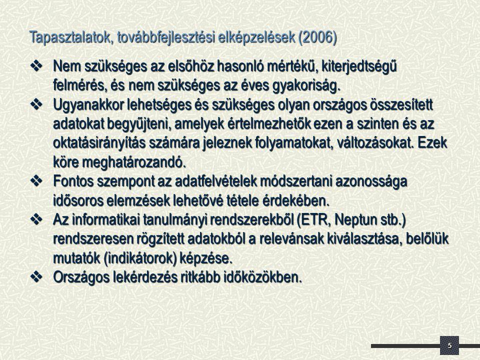 5 Tapasztalatok, továbbfejlesztési elképzelések (2006)  Nem szükséges az elsőhöz hasonló mértékű, kiterjedtségű felmérés, és nem szükséges az éves gyakoriság.