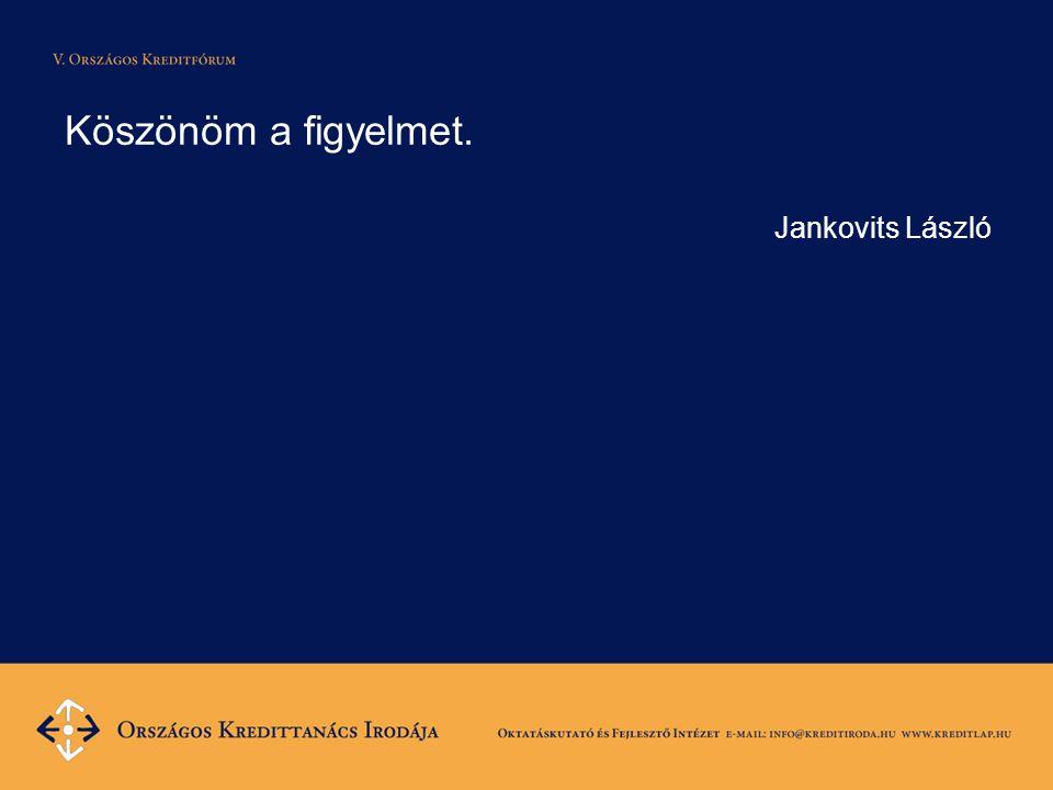 Köszönöm a figyelmet. Jankovits László