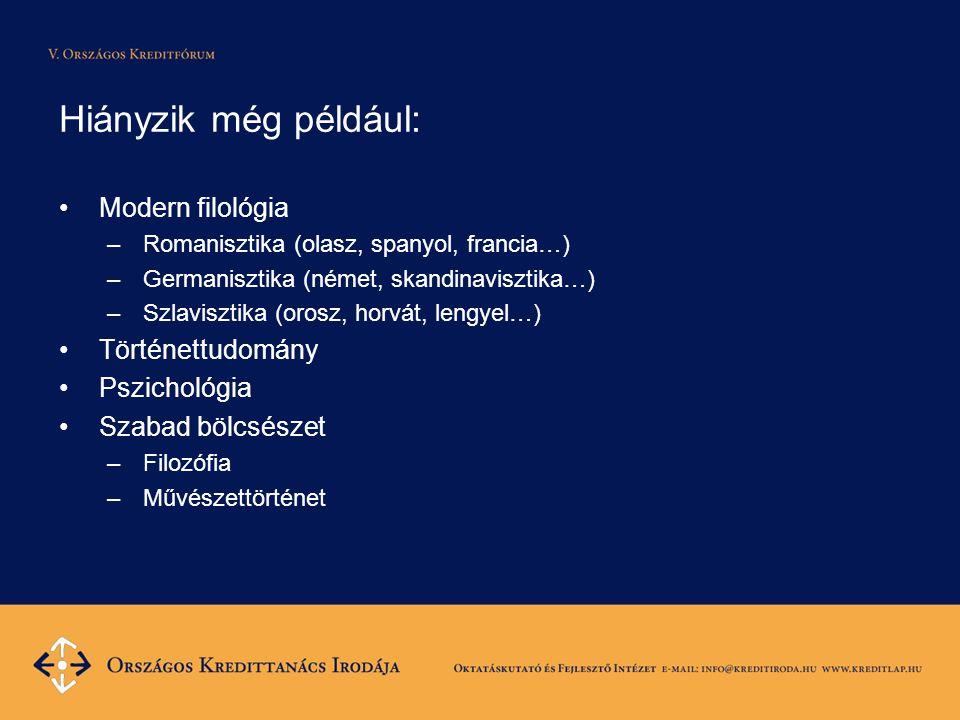 Hiányzik még például: Modern filológia –Romanisztika (olasz, spanyol, francia…) –Germanisztika (német, skandinavisztika…) –Szlavisztika (orosz, horvát, lengyel…) Történettudomány Pszichológia Szabad bölcsészet –Filozófia –Művészettörténet