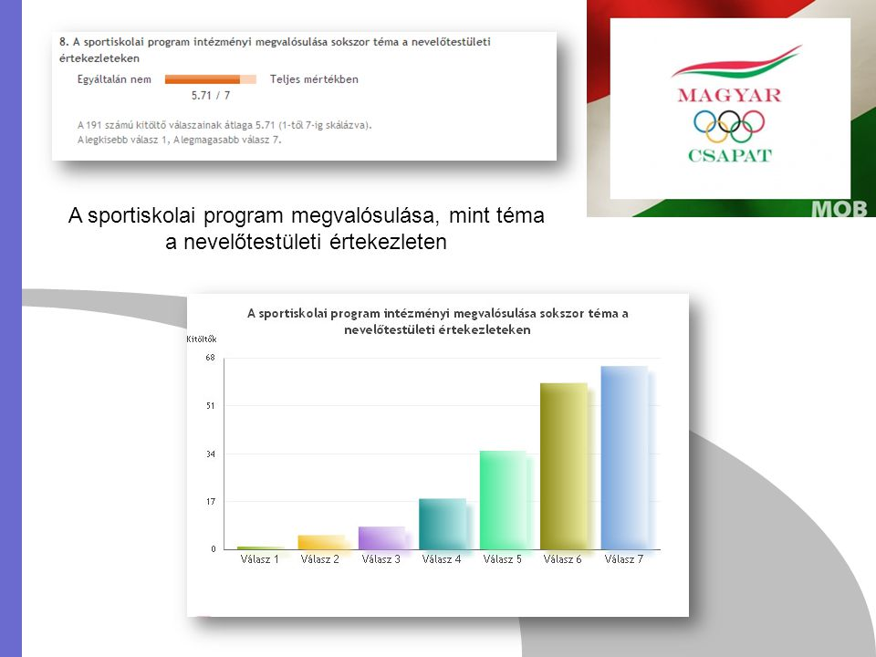 A sportiskolai kerettanterv hozzájárulása a diákok jobb tanulmányi eredményéhez