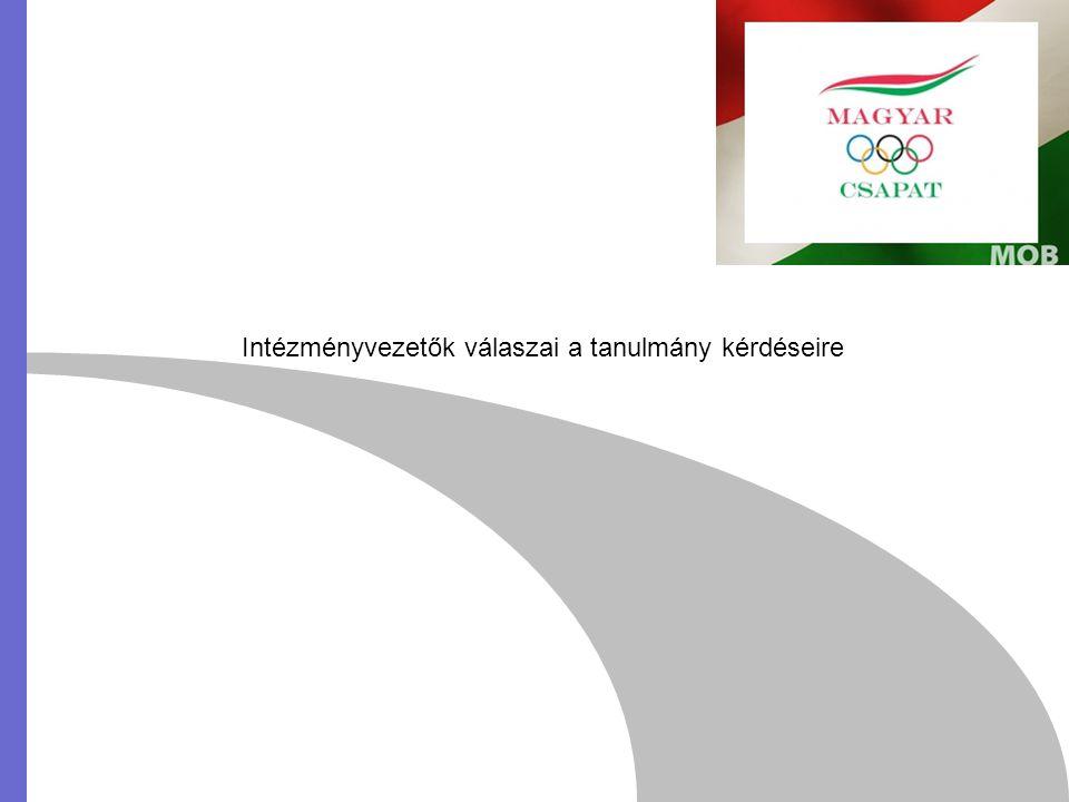 A sportiskolai program hatékonysága az élsportoló gyermekek oktatásában (1 – egyáltalán nem, 7 – teljes mértékben)