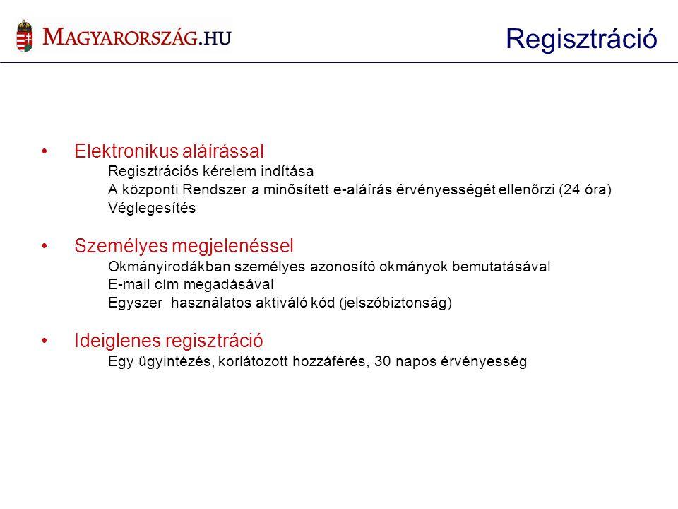 Elektronikus aláírással Regisztrációs kérelem indítása A központi Rendszer a minősített e-aláírás érvényességét ellenőrzi (24 óra) Véglegesítés Személ