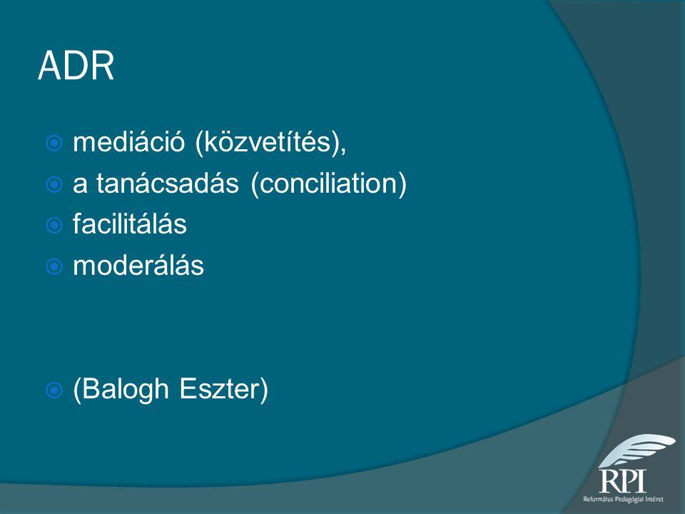 ADR  mediáció (közvetítés),  a tanácsadás (conciliation)  facilitálás  moderálás  (Balogh Eszter)