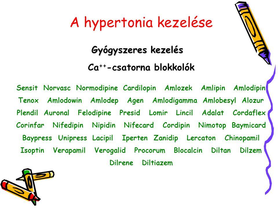 A hypertonia kezelése Gyógyszeres kezelés Ca ++ -csatorna blokkolók Sensit Norvasc Normodipine Cardilopin Amlozek Amlipin Amlodipin Tenox Amlodowin Am