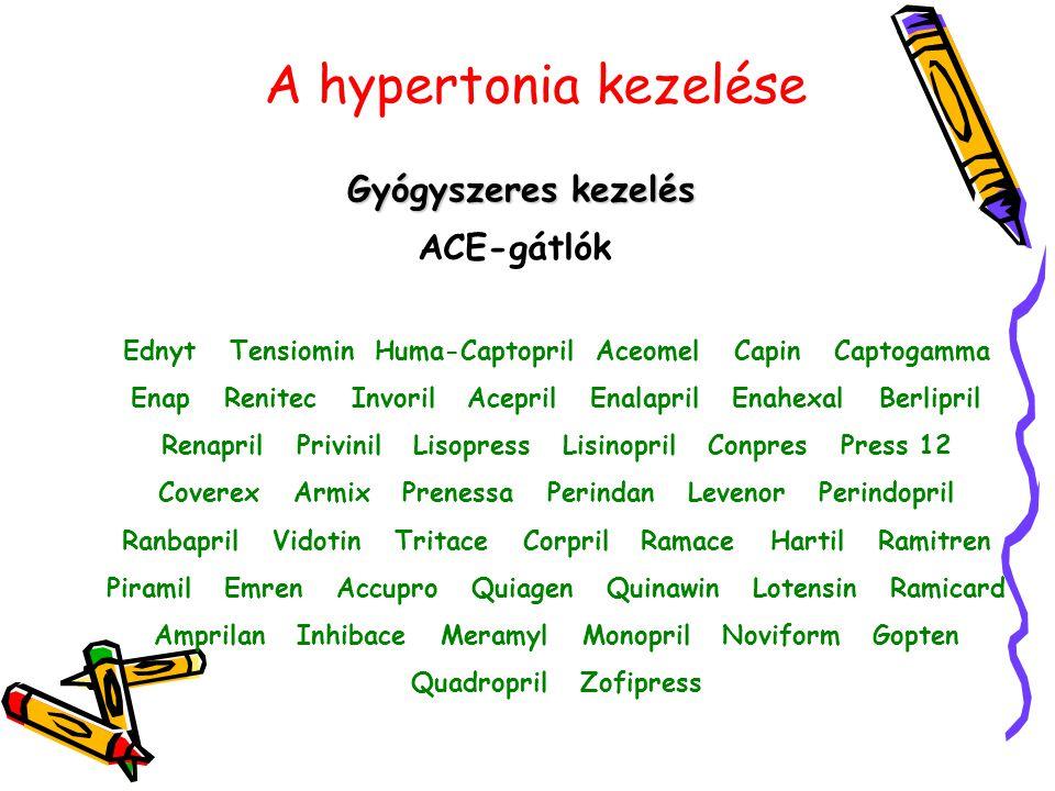 A hypertonia kezelése Gyógyszeres kezelés ACE-gátlók Ednyt Tensiomin Huma-Captopril Aceomel Capin Captogamma Enap Renitec Invoril Acepril Enalapril En