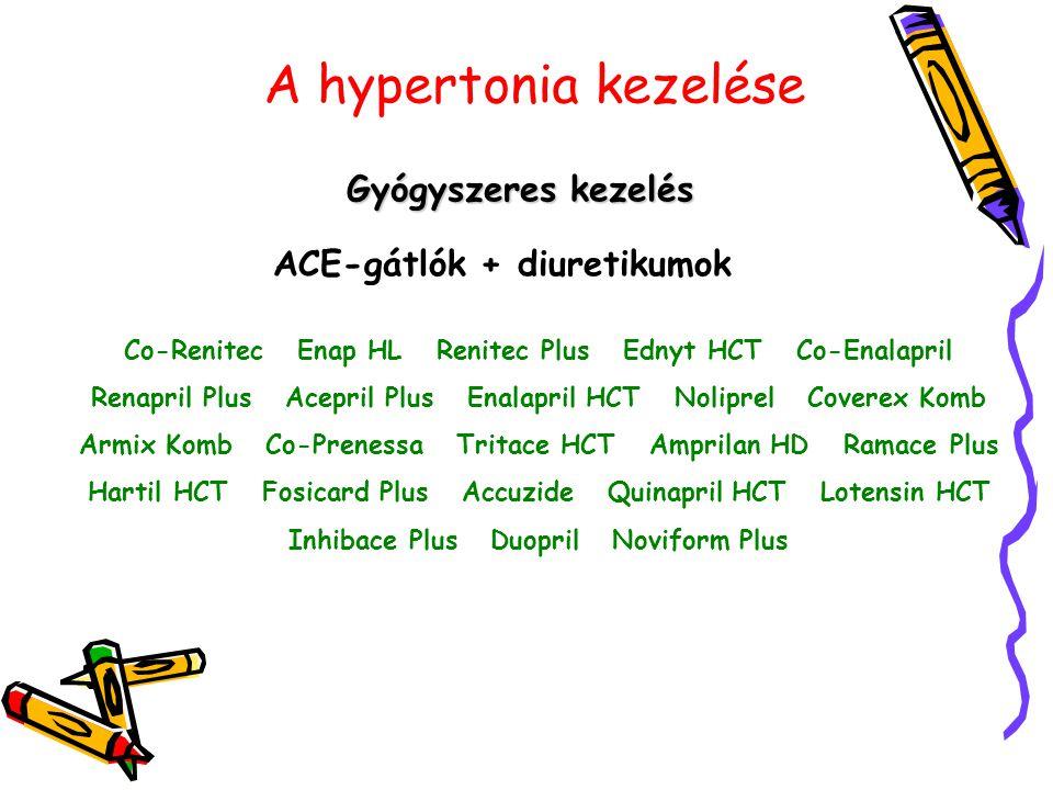 A hypertonia kezelése Gyógyszeres kezelés ACE-gátlók + diuretikumok Co-Renitec Enap HL Renitec Plus Ednyt HCT Co-Enalapril Renapril Plus Acepril Plus