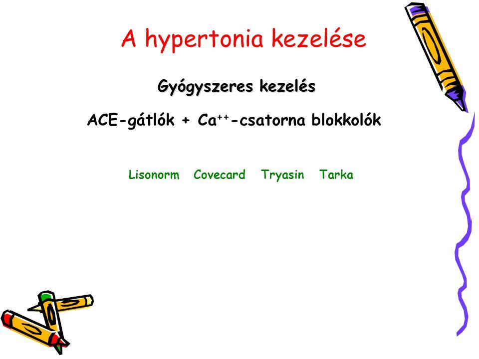 A hypertonia kezelése Gyógyszeres kezelés ACE-gátlók + Ca ++ -csatorna blokkolók Lisonorm Covecard Tryasin Tarka