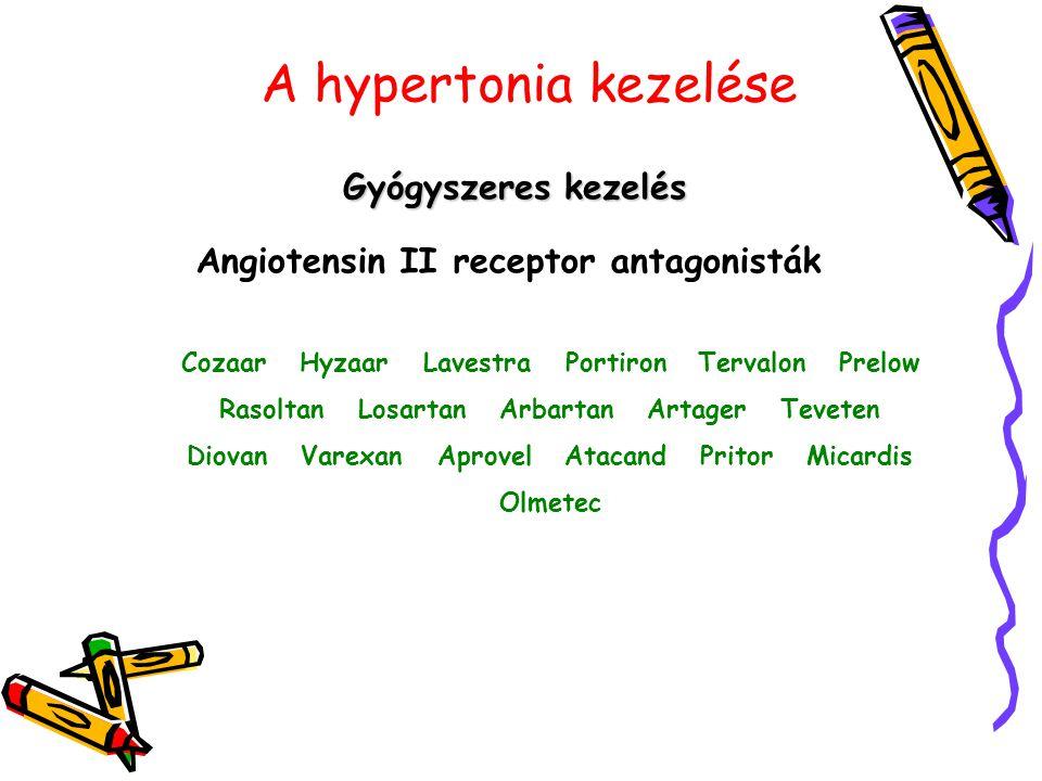 A hypertonia kezelése Gyógyszeres kezelés Angiotensin II receptor antagonisták Cozaar Hyzaar Lavestra Portiron Tervalon Prelow Rasoltan Losartan Arbar