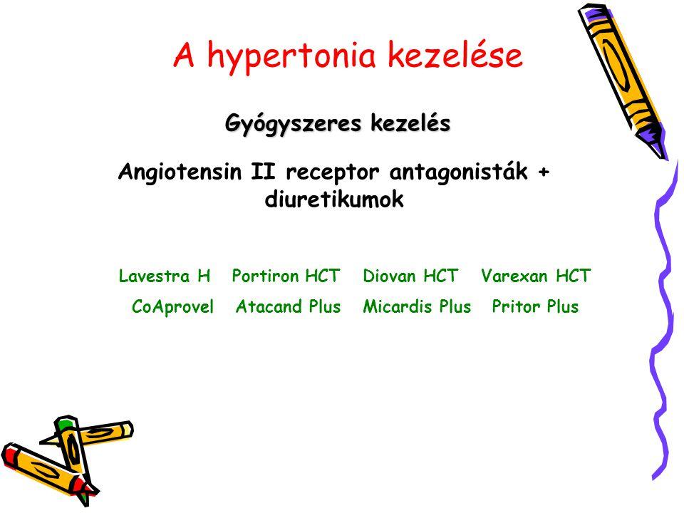 A hypertonia kezelése Gyógyszeres kezelés Angiotensin II receptor antagonisták + diuretikumok Lavestra H Portiron HCT Diovan HCT Varexan HCT CoAprovel
