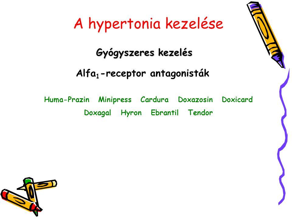 A hypertonia kezelése Gyógyszeres kezelés Alfa 1 -receptor antagonisták Huma-Prazin Minipress Cardura Doxazosin Doxicard Doxagal Hyron Ebrantil Tendor