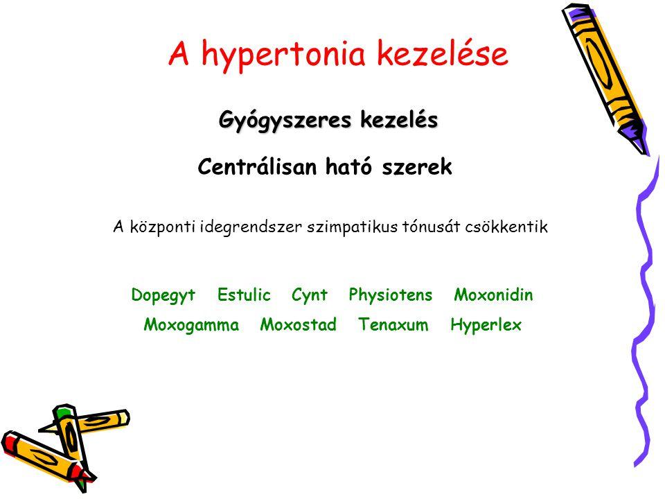 A hypertonia kezelése Gyógyszeres kezelés Centrálisan ható szerek Dopegyt Estulic Cynt Physiotens Moxonidin Moxogamma Moxostad Tenaxum Hyperlex A közp