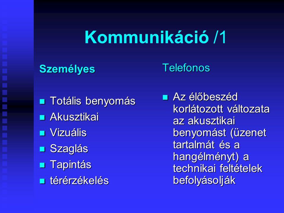 """Leonardo szaknyelvi projekt: """"Dialógusok a multimédiás telekommunikációban"""" Partnerek Discimus Üzleti Akadémia – Debrecen Discimus Üzleti Akadémia – D"""
