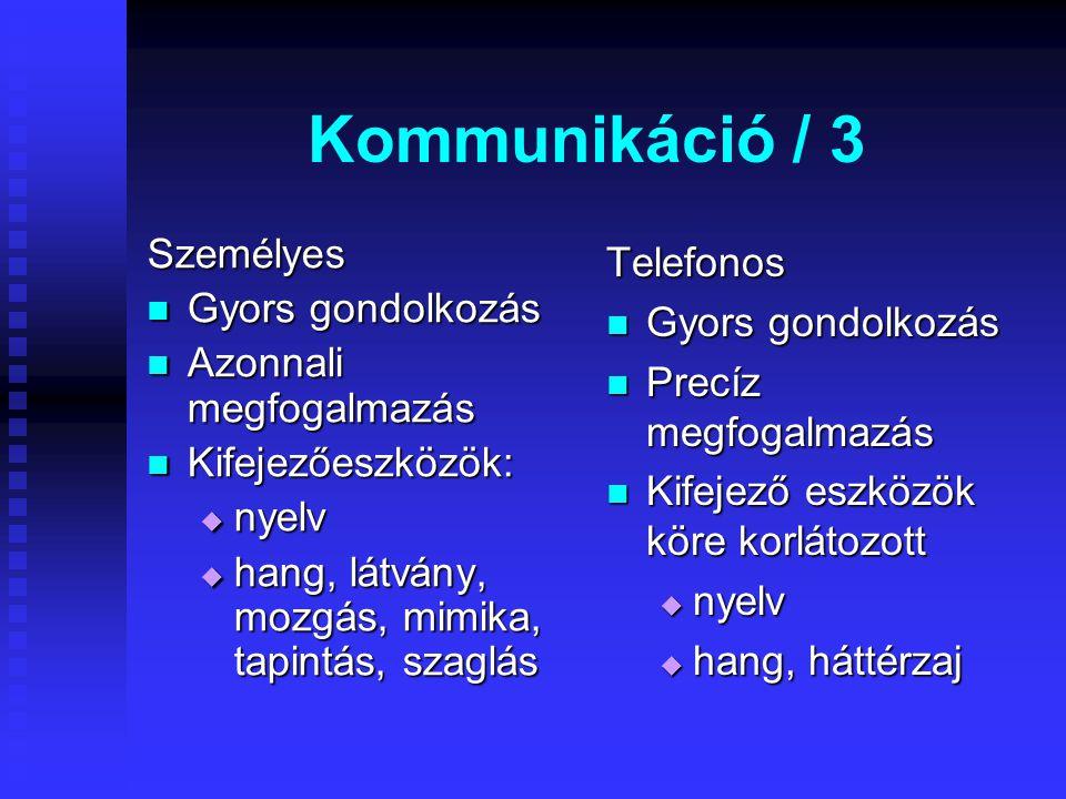 Kommunikáció / 3 Személyes Gyors gondolkozás Gyors gondolkozás Azonnali megfogalmazás Azonnali megfogalmazás Kifejezőeszközök: Kifejezőeszközök:  nyelv  hang, látvány, mozgás, mimika, tapintás, szaglás Telefonos Gyors gondolkozás Precíz megfogalmazás Kifejező eszközök köre korlátozott  nyelv  hang, háttérzaj