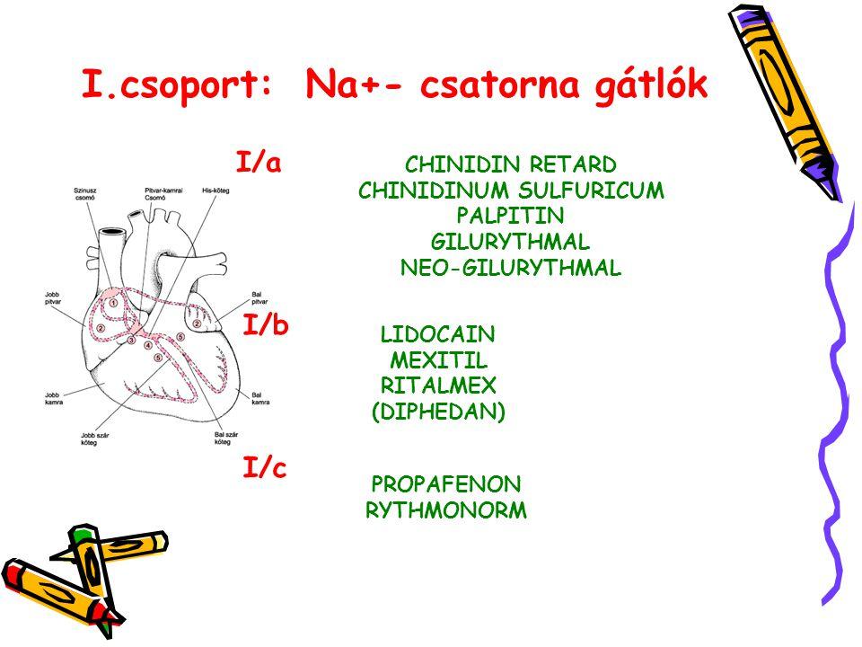 I.csoport: Na+- csatorna gátlók I/a CHINIDIN RETARD CHINIDINUM SULFURICUM PALPITIN GILURYTHMAL NEO-GILURYTHMAL I/b LIDOCAIN MEXITIL RITALMEX (DIPHEDAN) I/c PROPAFENON RYTHMONORM