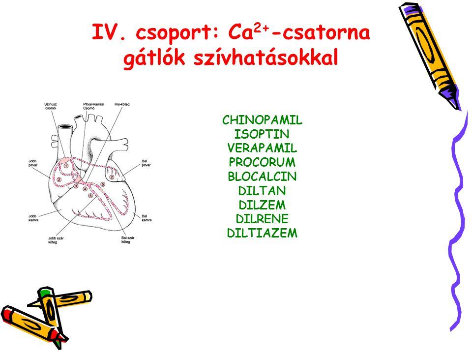 IV. csoport: Ca 2+ -csatorna gátlók szívhatásokkal CHINOPAMIL ISOPTIN VERAPAMIL PROCORUM BLOCALCIN DILTAN DILZEM DILRENE DILTIAZEM