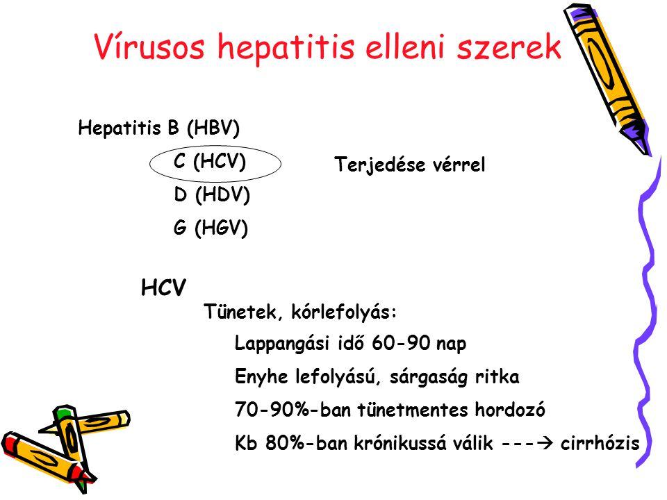 Vírusos hepatitis elleni szerek Hepatitis B (HBV) C (HCV) D (HDV) G (HGV) Terjedése vérrel HCV Tünetek, kórlefolyás: Lappangási idő 60-90 nap Enyhe lefolyású, sárgaság ritka 70-90%-ban tünetmentes hordozó Kb 80%-ban krónikussá válik ---  cirrhózis