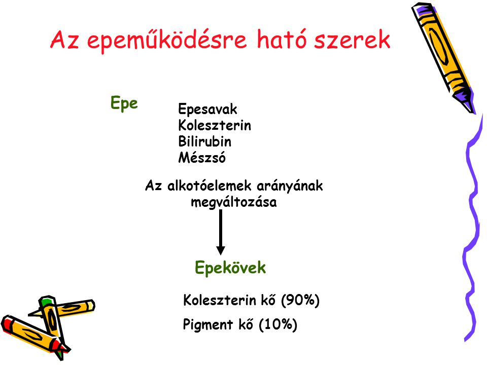 Az epeműködésre ható szerek Epe Epesavak Koleszterin Bilirubin Mészsó Epekövek Koleszterin kő (90%) Pigment kő (10%) Az alkotóelemek arányának megváltozása
