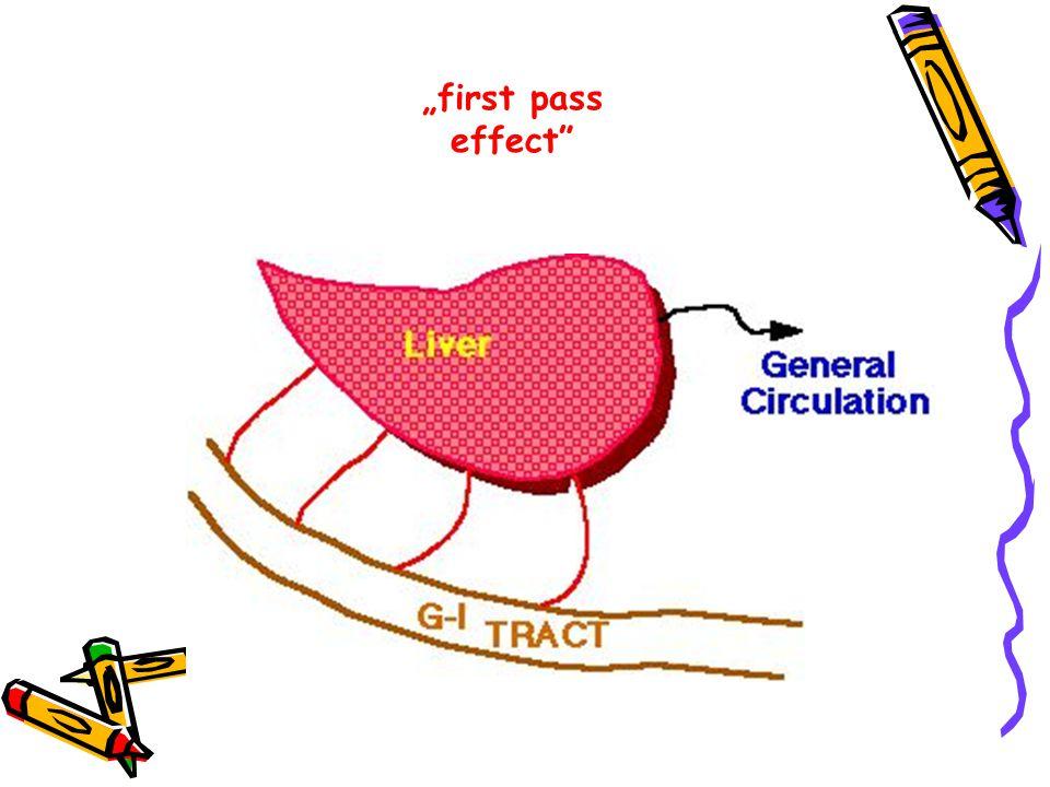 Vírusos hepatitis elleni szerek Hepatitis B (HBV) C (HCV) D (HDV) G (HGV) Terjedése vérrel HBV IMMUNIZÁLÁS aktívpasszív Engerix B H-B-VAX II Aunatív Hepatect