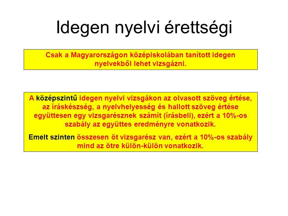 Idegen nyelvi érettségi Csak a Magyarországon középiskolában tanított idegen nyelvekből lehet vizsgázni.