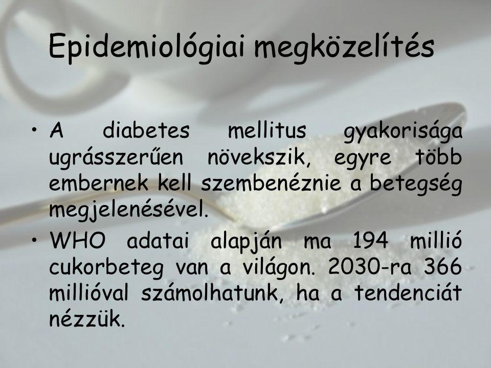 A diabetes mellitus gyakorisága ugrásszerűen növekszik, egyre több embernek kell szembenéznie a betegség megjelenésével.