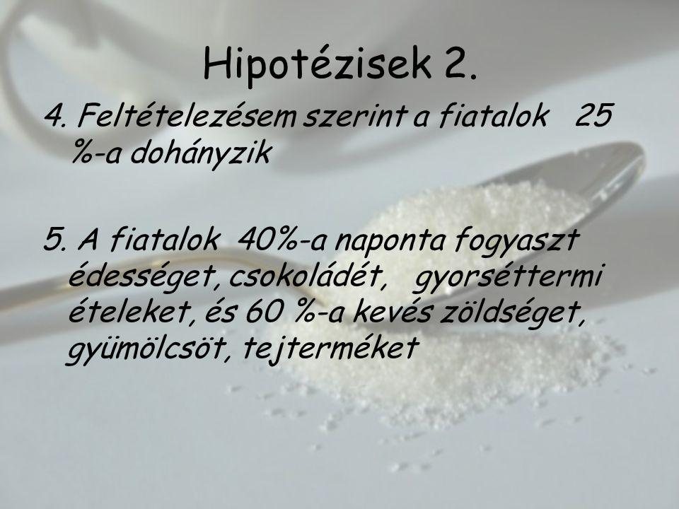 Hipotézisek 2.4. Feltételezésem szerint a fiatalok 25 %-a dohányzik 5.