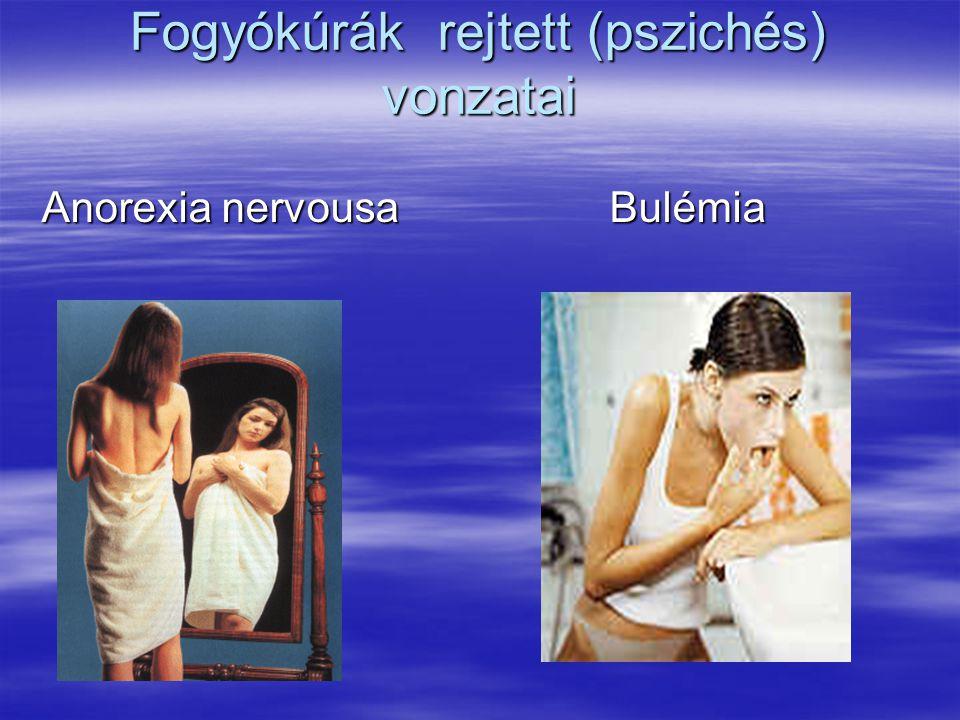 Fogyókúrák rejtett (pszichés) vonzatai Anorexia nervousa Bulémia