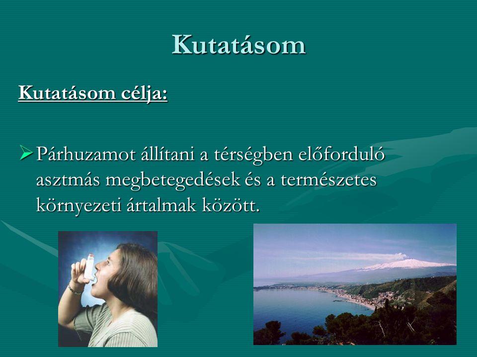 Kutatásom Kutatásom célja:  Párhuzamot állítani a térségben előforduló asztmás megbetegedések és a természetes környezeti ártalmak között.
