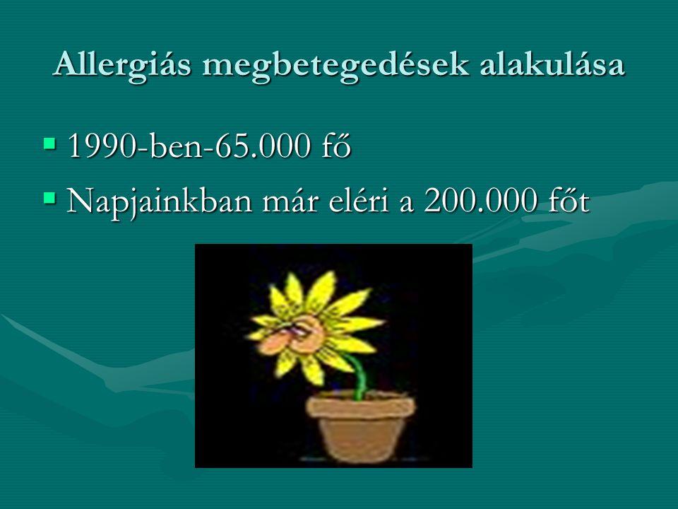 Allergiás megbetegedések alakulása  1990-ben-65.000 fő  Napjainkban már eléri a 200.000 főt