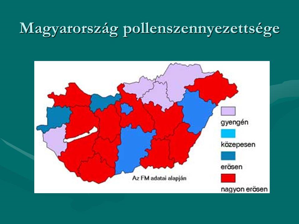 Magyarország pollenszennyezettsége