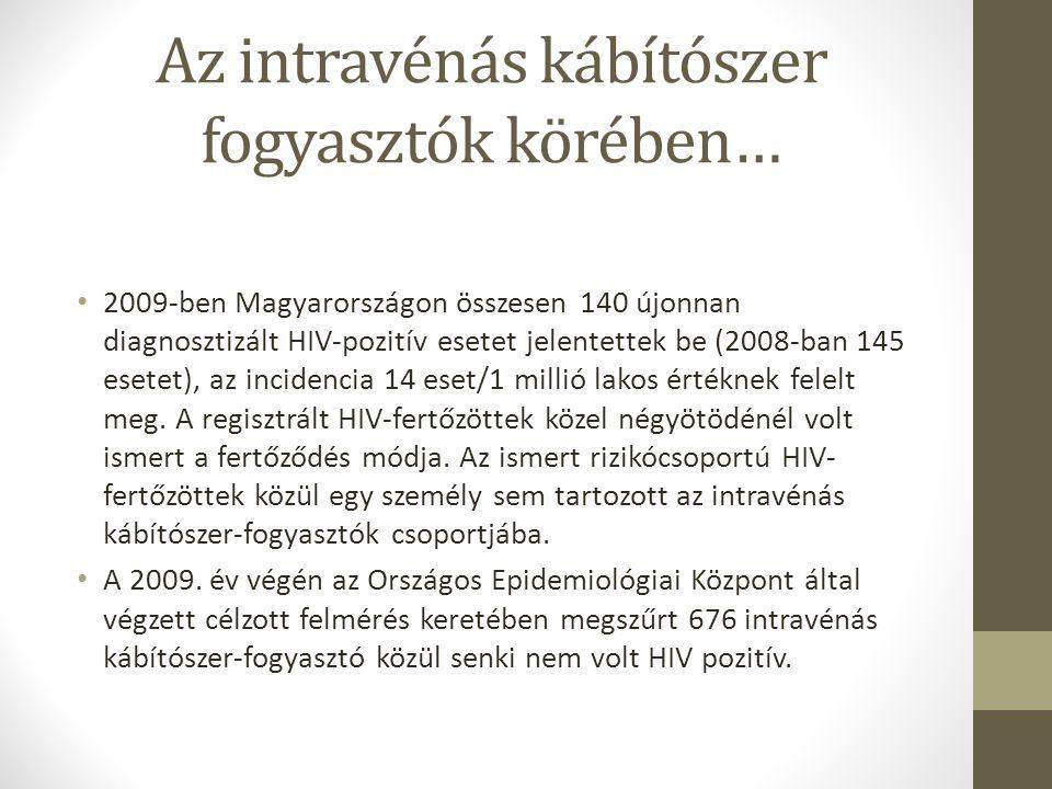 Az intravénás kábítószer fogyasztók körében… 2009-ben Magyarországon összesen 140 újonnan diagnosztizált HIV-pozitív esetet jelentettek be (2008-ban 1