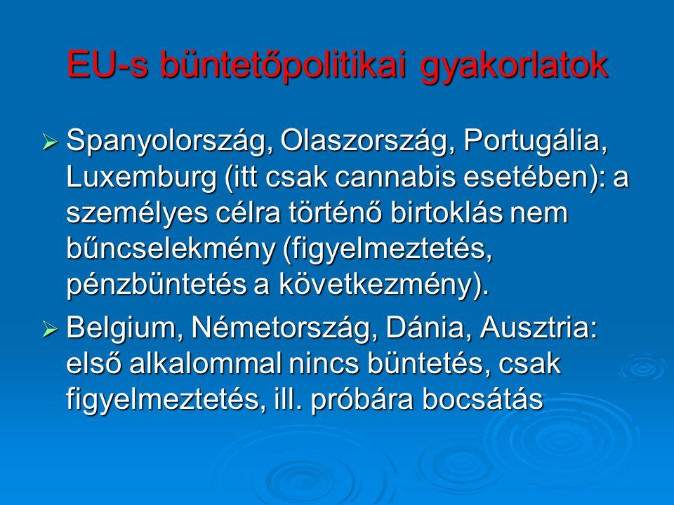 EU-s büntetőpolitikai gyakorlatok  Spanyolország, Olaszország, Portugália, Luxemburg (itt csak cannabis esetében): a személyes célra történő birtoklás nem bűncselekmény (figyelmeztetés, pénzbüntetés a következmény).