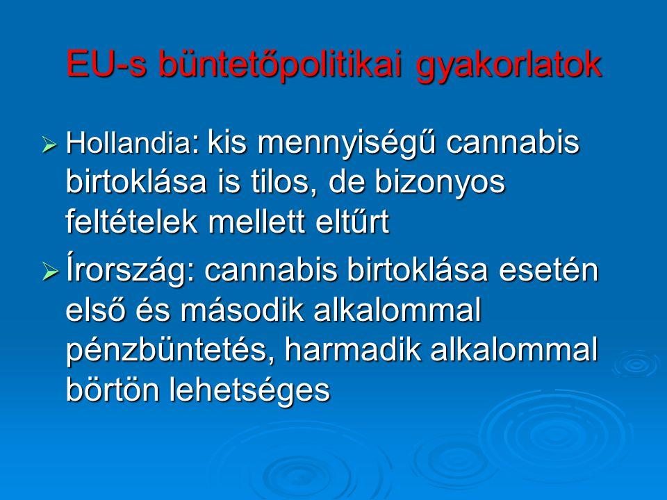 EU-s büntetőpolitikai gyakorlatok  Hollandia : kis mennyiségű cannabis birtoklása is tilos, de bizonyos feltételek mellett eltűrt  Írország: cannabis birtoklása esetén első és második alkalommal pénzbüntetés, harmadik alkalommal börtön lehetséges