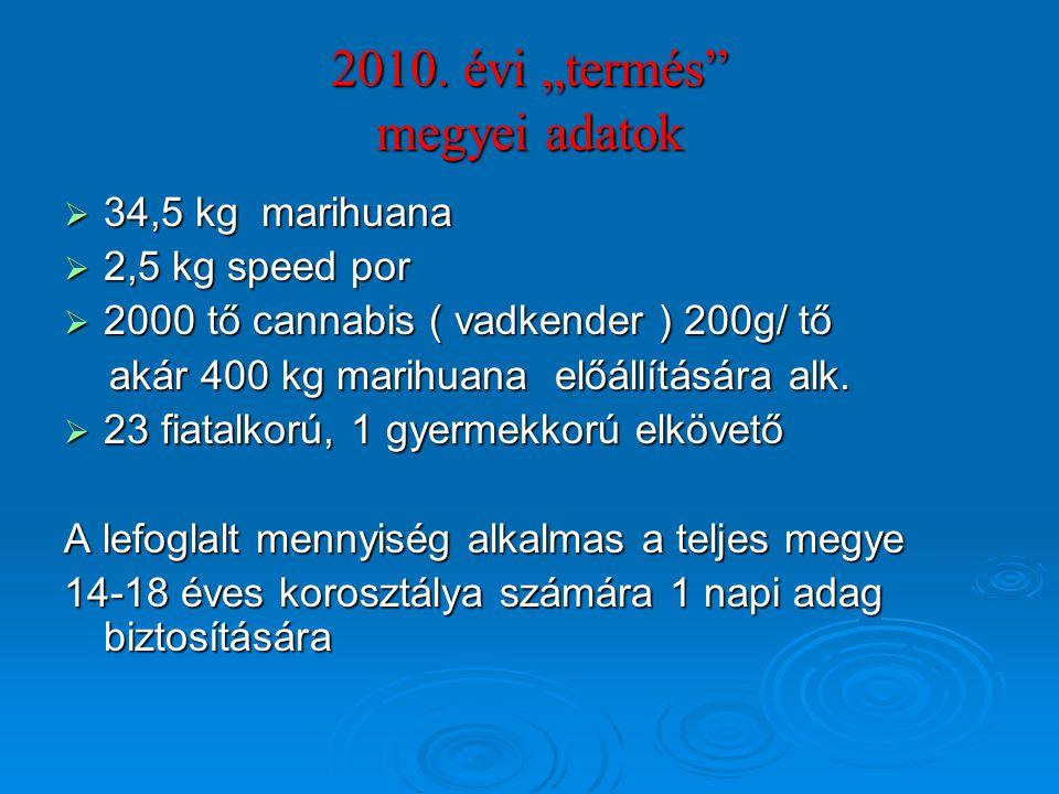 Visszaélés kábítószerrel (terjesztéssel összefüggő magatartások)  282/A.