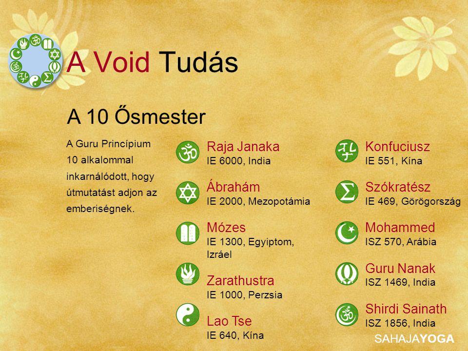 SAHAJAYOGA A Void Tudás A Guru Princípium 10 alkalommal inkarnálódott, hogy útmutatást adjon az emberiségnek.