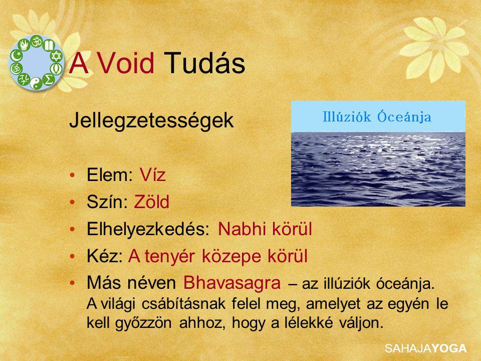 SAHAJAYOGA Jellegzetességek Elem: Víz Szín: Zöld Elhelyezkedés: Nabhi körül Kéz: A tenyér közepe körül Más néven Bhavasagra – az illúziók óceánja.