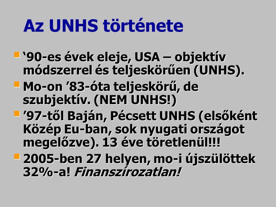 Az UNHS története  '90-es évek eleje, USA – objektív módszerrel és teljeskörűen (UNHS).  Mo-on '83-óta teljeskörű, de szubjektív. (NEM UNHS!)  '97-