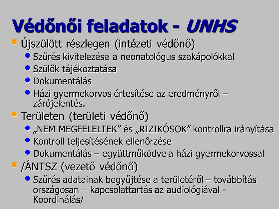 Védőnői feladatok - UNHS  Újszülött részlegen (intézeti védőnő) Szűrés kivitelezése a neonatológus szakápolókkal Szűrés kivitelezése a neonatológus s