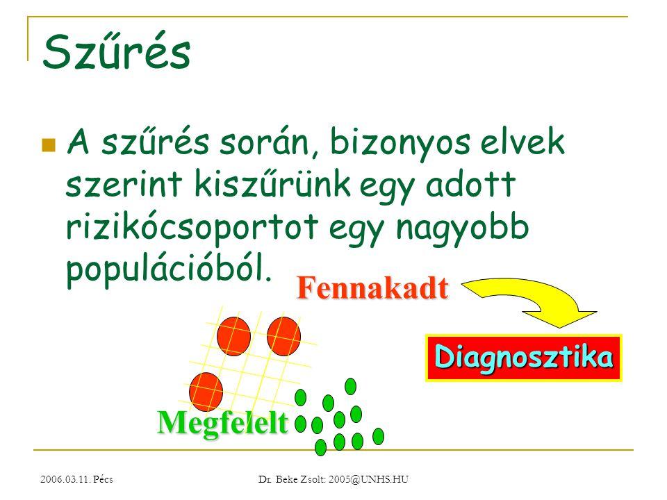 2006.03.11. Pécs Dr. Beke Zsolt: 2005@UNHS.HU Fennakadt Szűrés A szűrés során, bizonyos elvek szerint kiszűrünk egy adott rizikócsoportot egy nagyobb