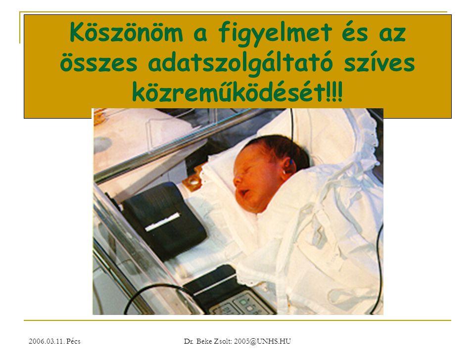 2006.03.11. Pécs Dr. Beke Zsolt: 2005@UNHS.HU Köszönöm a figyelmet és az összes adatszolgáltató szíves közreműködését!!!