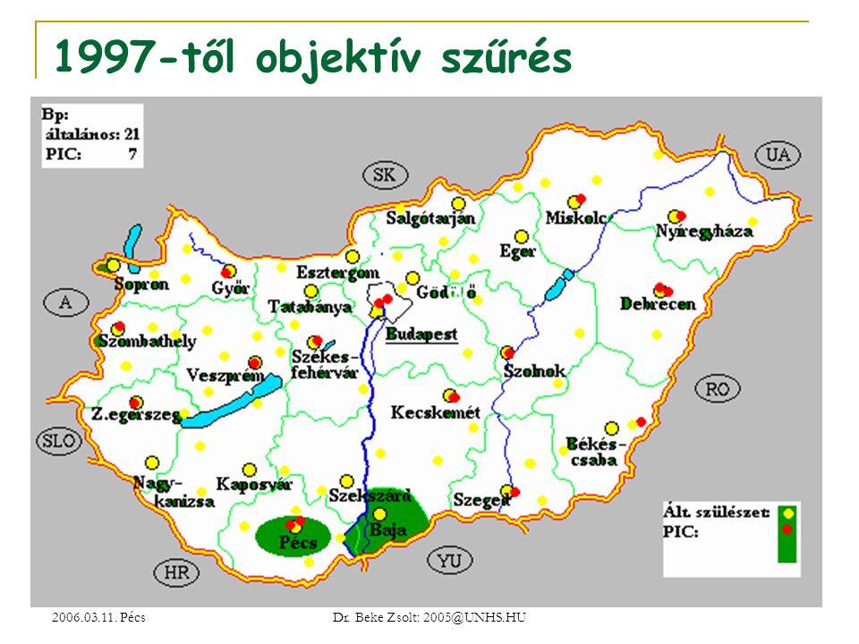 2006.03.11.Pécs Dr. Beke Zsolt: 2005@UNHS.HU Országos lefedettség I.