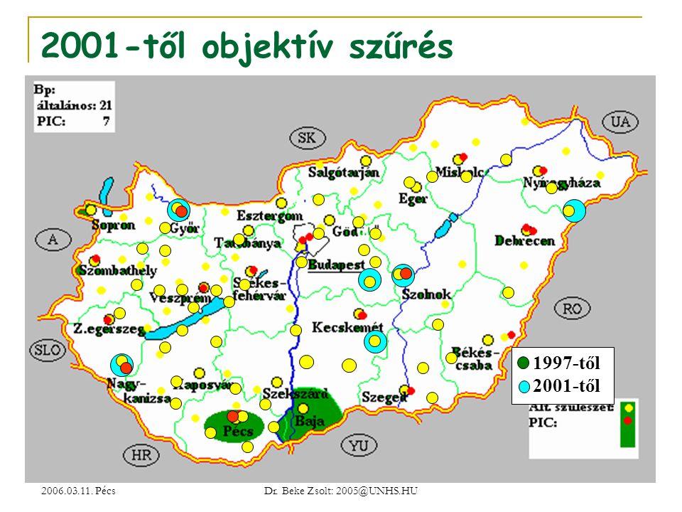 2006.03.11. Pécs Dr. Beke Zsolt: 2005@UNHS.HU 2001-től objektív szűrés 1997-től 2001-től