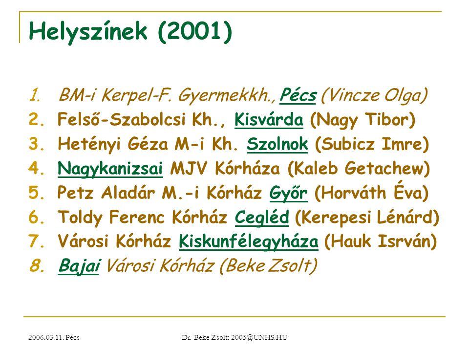 2006.03.11. Pécs Dr. Beke Zsolt: 2005@UNHS.HU Helyszínek (2001) 1.BM-i Kerpel-F. Gyermekkh., Pécs (Vincze Olga) 2.Felső-Szabolcsi Kh., Kisvárda (Nagy