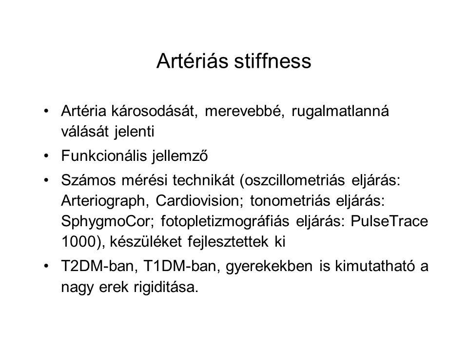 Artériás stiffness Artéria károsodását, merevebbé, rugalmatlanná válását jelenti Funkcionális jellemző Számos mérési technikát (oszcillometriás eljárá
