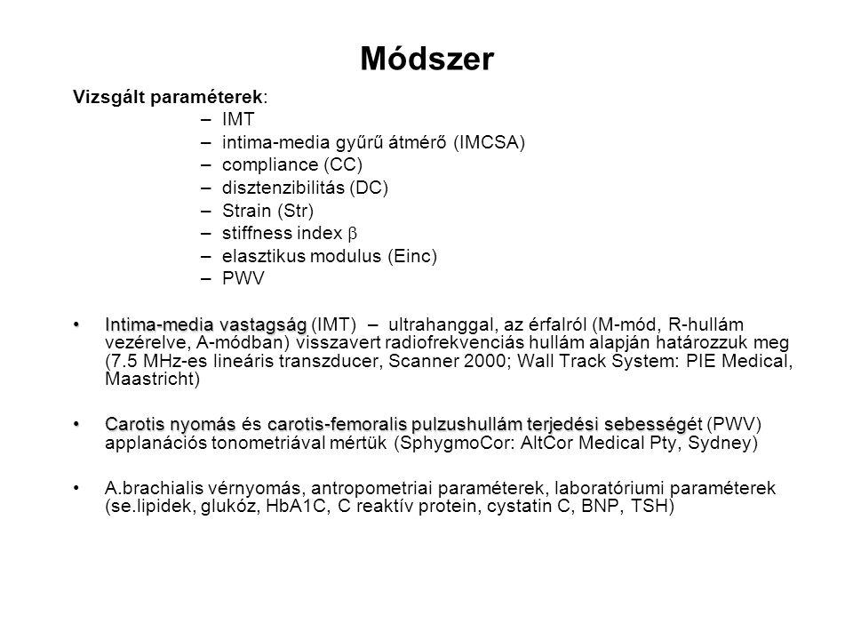 Módszer Vizsgált paraméterek: –IMT –intima-media gyűrű átmérő (IMCSA) –compliance (CC) –disztenzibilitás (DC) –Strain (Str) –stiffness index  –elaszt