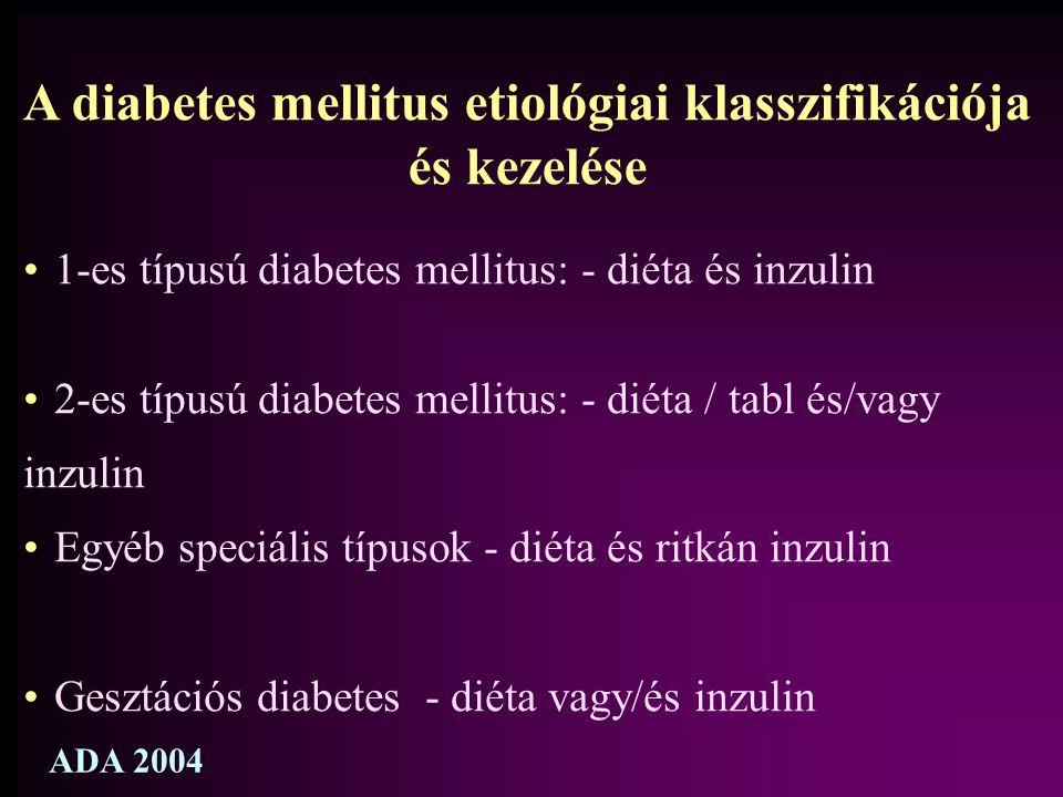A diabetes mellitus etiológiai klasszifikációja és kezelése 1-es típusú diabetes mellitus: - diéta és inzulin 2-es típusú diabetes mellitus: - diéta / tabl és/vagy inzulin Egyéb speciális típusok - diéta és ritkán inzulin Gesztációs diabetes - diéta vagy/és inzulin ADA 2004