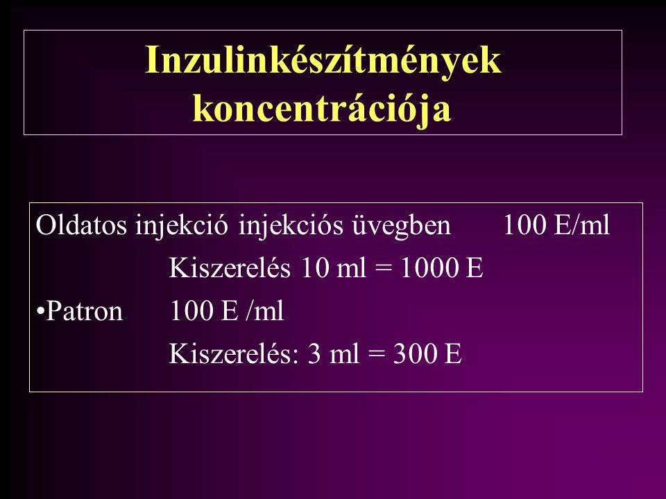Inzulinkészítmények koncentrációja Oldatos injekció injekciós üvegben 100 E/ml Kiszerelés 10 ml = 1000 E Patron100 E /ml Kiszerelés: 3 ml = 300 E