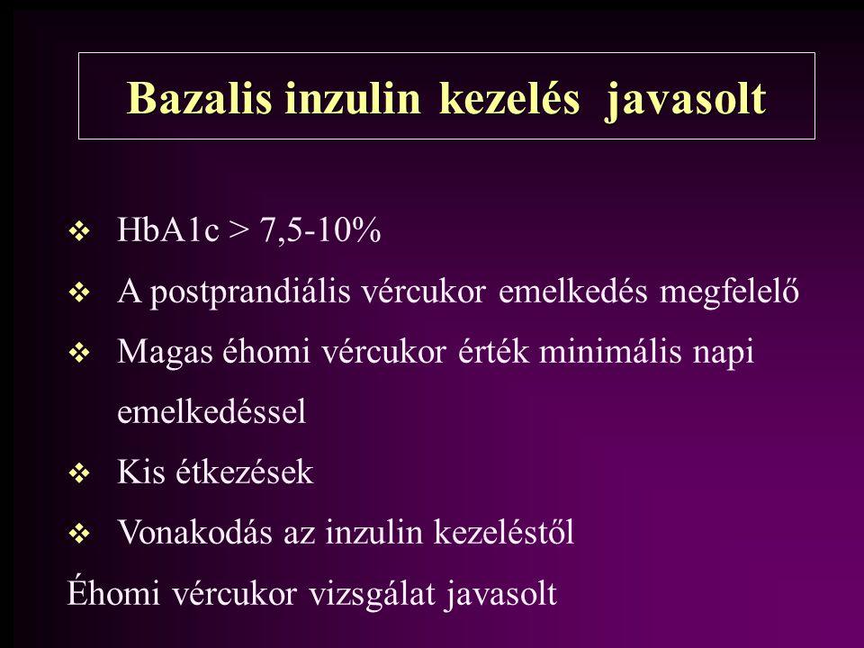 Bazalis inzulin kezelés javasolt  HbA1c > 7,5-10%  A postprandiális vércukor emelkedés megfelelő  Magas éhomi vércukor érték minimális napi emelkedéssel  Kis étkezések  Vonakodás az inzulin kezeléstől Éhomi vércukor vizsgálat javasolt